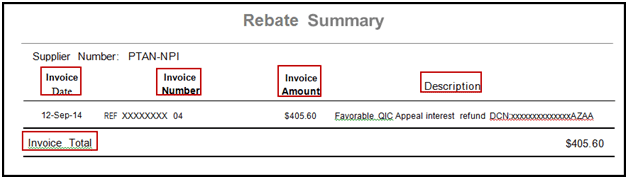 This is a copy of what a rebate summary will look like. Rebate summaries will be mailed to providers receiving refunds from Medicare.