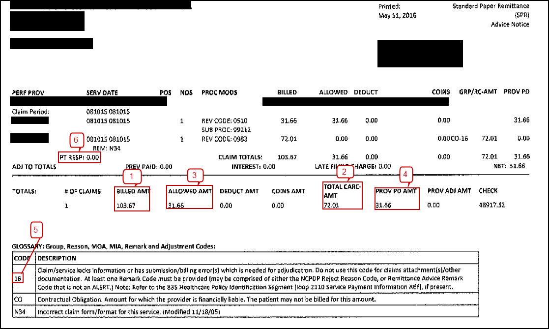This is a primary insurance explanation of benefits (EOB). Field 1 BILLED AMT ($103.67) - Field 2 TOTAL CARC-AMT ($72.01) = Field 3 ALLOWED AMT ($31.66), Field 3 ALLOWED AMT ($31.66) - Field 4 PROV PD AMT ($31.66) =  Field 6 PT RESP ($0.00), Field 5 Explanation of Benefits (EOB) also contains CARC CO-16: Entered on the Direct Data Entry (DDE) claim page 41 in the CARC amount, Field 1 BILLED AMT ($103.67) - Field 4 PROV PD AMT ($31.66) = Field 2 TOTAL CARC-AMT ($72.01).
